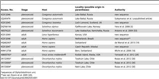 Diphyllobothrium Latum morfológia, biológiai ciklus, tünet