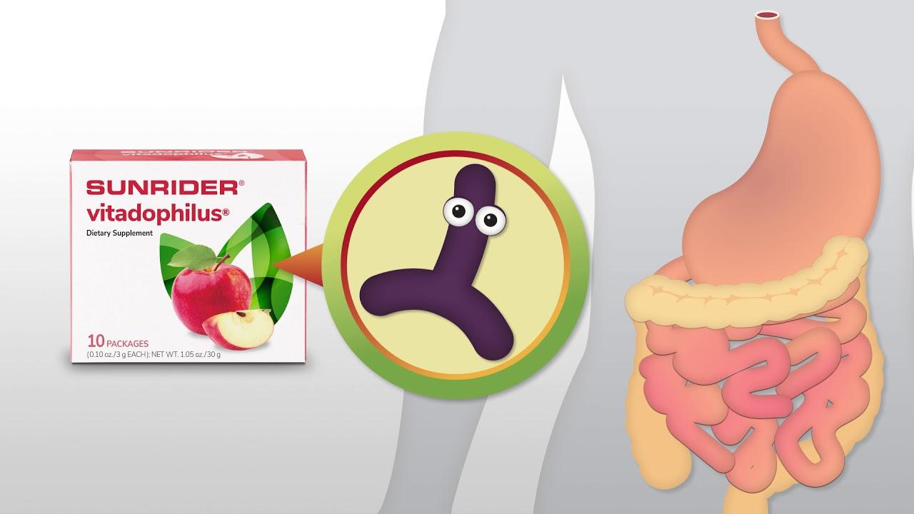 Segítsen magának parazitákon, Hogyan kezeljük a vastagbél gyulladását? - Diéta March