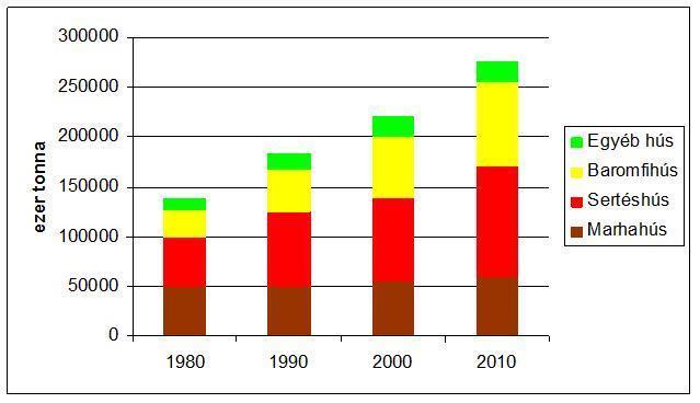 Mennyit kell marhahúst főzni a paraziták elpusztításához