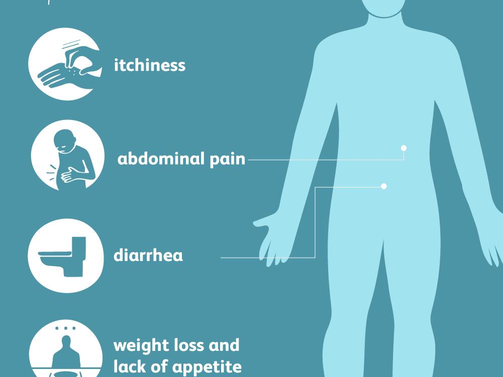 hookworm fertőzés a test paraziták elleni megelőzése